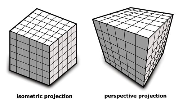 Threedimensional space  Wikipedia